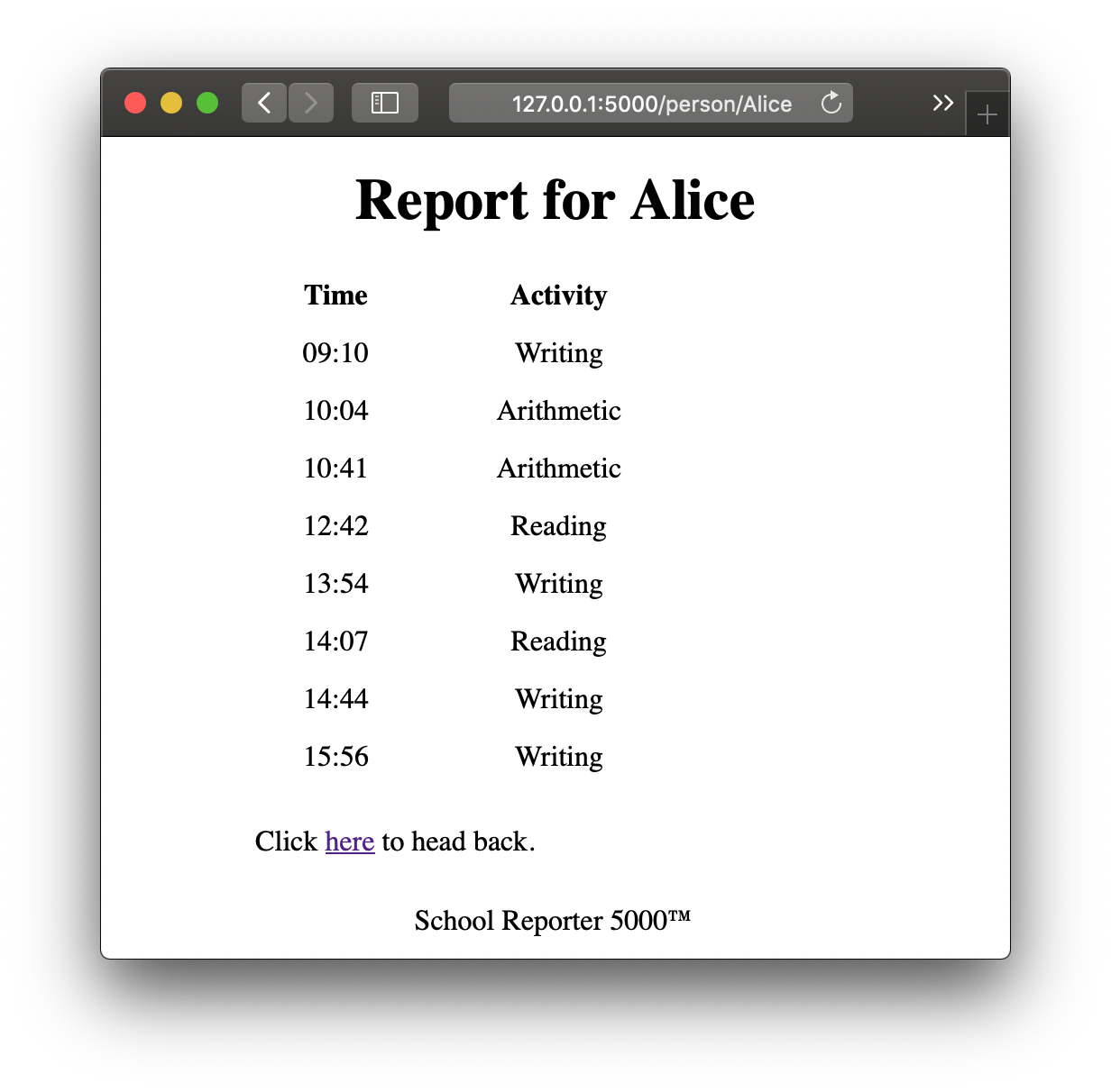 Alice's page